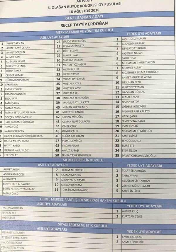 Son dakika: AK Partinin MKYK listesi belli oldu