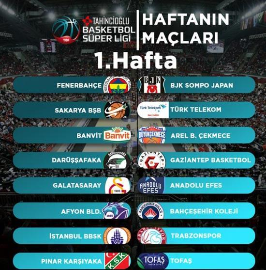 Tahincioğlu Basketbol Süper Liginde fikstür çekildi