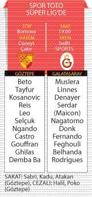 Galatasarayın rakibi Göztepe