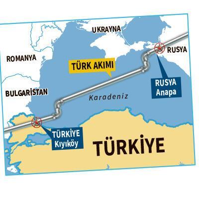 Enerji üssü Türkiye