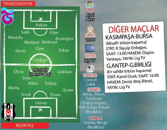 Trabzonsporun konuğu Beşiktaş