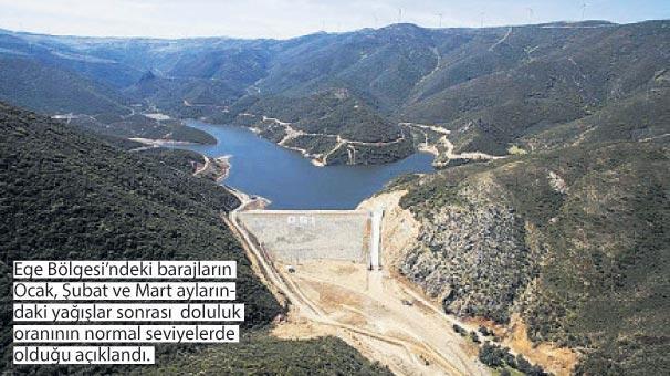 DSİ 2. Bölge Müdürü Ali Fuat Eker, Uşaktan uyardı: Suyu dikkatli kullanmalıyız