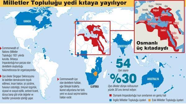 DAVUTOĞLU'NUN HAYALİ Osmanlı Milletler Topluluğu