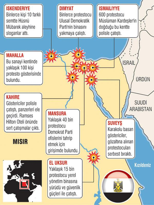MISIR'DA 30 YILLIK REJİM SALLANIYOR
