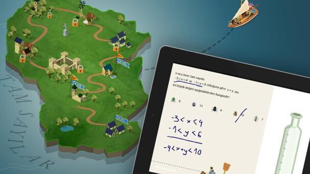 YGS Matematiğine Singapur Modeli