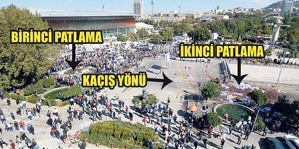 Son Dakika Haberi: Ankarada patlamada son rakam açıklandı