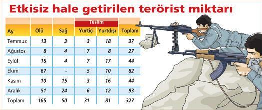 'PKK'nın adını gündemden sileceğiz'