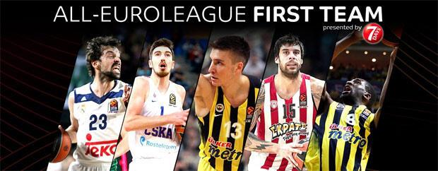 THY Euroleaguede en iyi 5 açıklandı