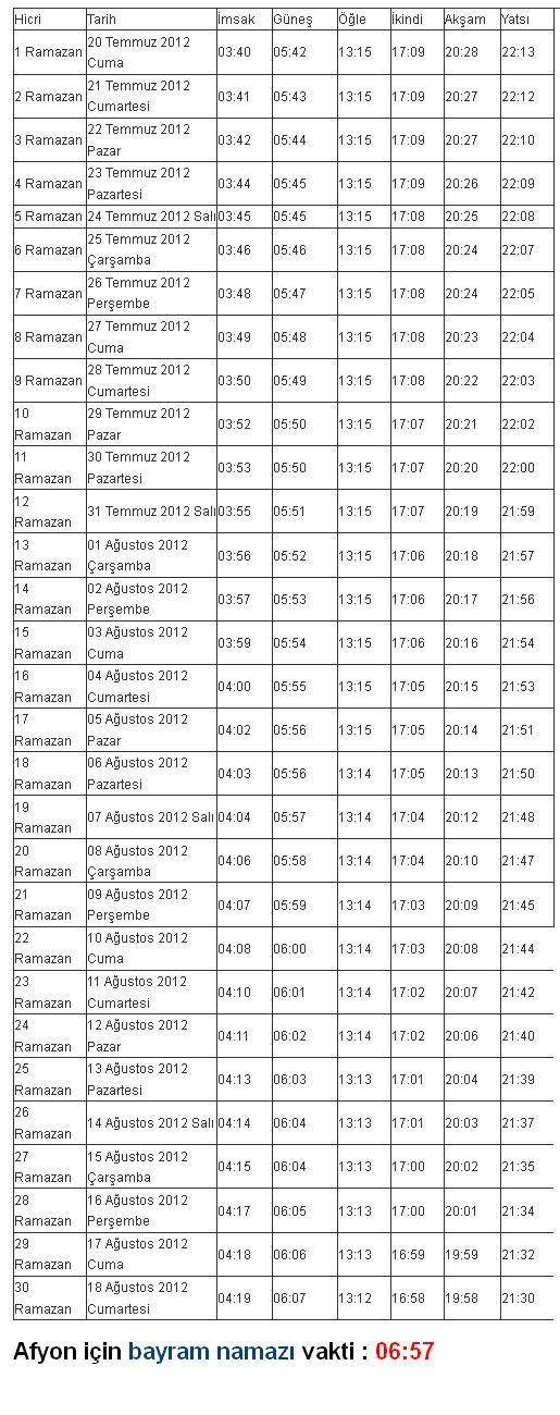 Afyon iftar saatleri, Afyon sahur saatleri, Afyon ramazan imsakiyesi 2012