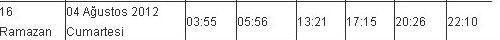 İftar saati İstanbul 4 Ağustos Cumartesi 2012