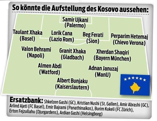 Kosova UEFA tarafından üyeliğe kabul edildi