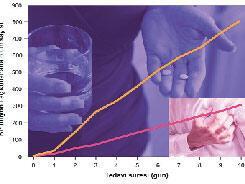Antibiyotiğin yan  etkilerine dikkat