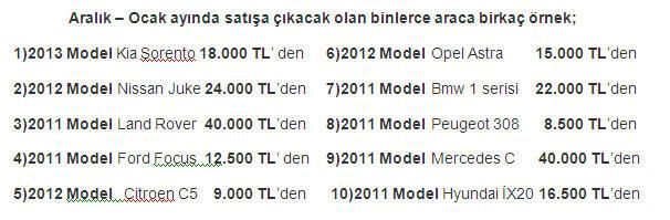 Otomobil ve Gayrimenkuller piyasa fiyatının YARISINA satışa çıkıyor.