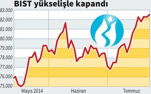 Borsada yanlış emrin faturası 500 milyon TL