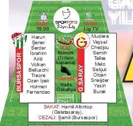 Galatasaray, Bursa deplasmanında