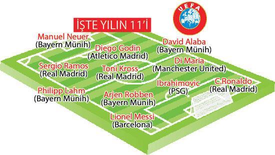 UEFAda Arda seçilemedi