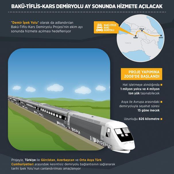 Bakan Arslan: BTK demiryolu hattında ilk resmi tren 30 Ekim'de Kars'a gelecek