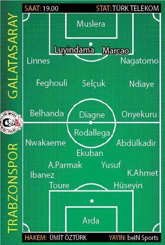 Süper Ligde dev maç: Galatasaray - Trabzonspor