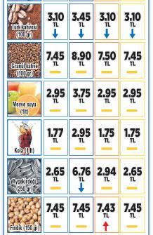 116 ürün sabit  sebze cep yaktı sepet 312 TL