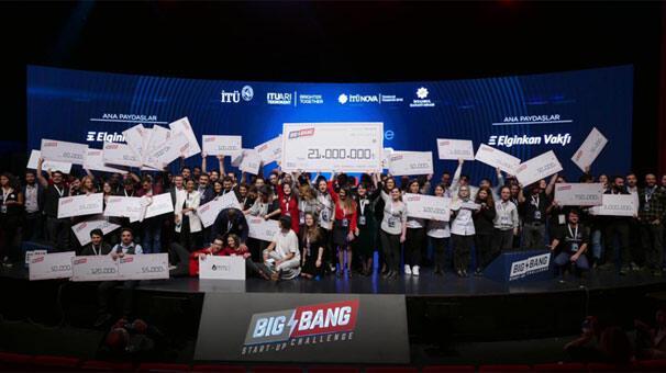 Big Bang 2018 Türkiye'nin Geleceği