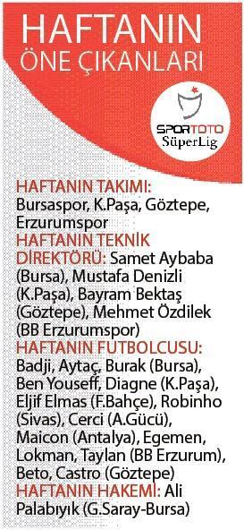 Beşiktaş gerçekleri