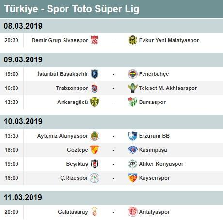 Süper Lig 24. hafta puan durumu ve toplu sonuçları | Süper Lig 25. hafta fikstürü