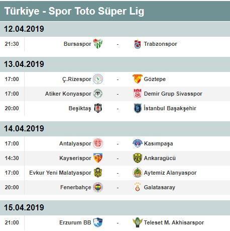 Süper Ligde 27. hafta puan durumu ve toplu sonuçlar   Süper Lig 28. hafta fikstürü
