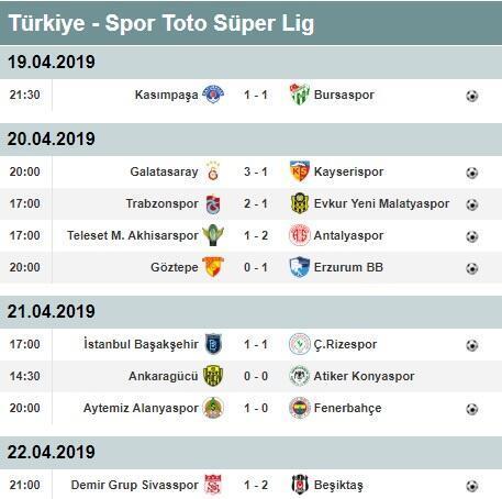Süper Lig 29. hafta puan durumu ve toplu sonuçlar | Süper Lig 30. hafta maçları