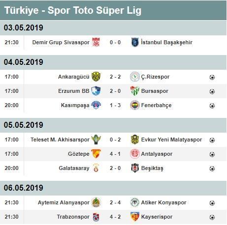 Süper Lig 31. hafta puan durumu ve toplu sonuçları | Süper Lig 32. hafta fikstürü
