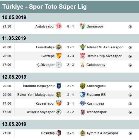 Süper Lig 32. hafta puan durumu ve toplu sonuçlar | Süper Lig 33. hafta maçları