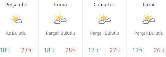 Bugün hava kaç derece Ankara, İstanbul, İzmir ve diğer illerin hava durumu