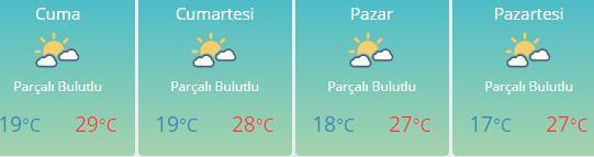 Ankara - İstanbul - İzmir hava durumu | Hafta sonu hava nasıl olacak