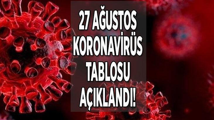 Koronavirüs tablosu bugünkü 27 Ağustos Korona tablosunda son durum nedir (korona vaka sayısı ve ölü sayısı)?