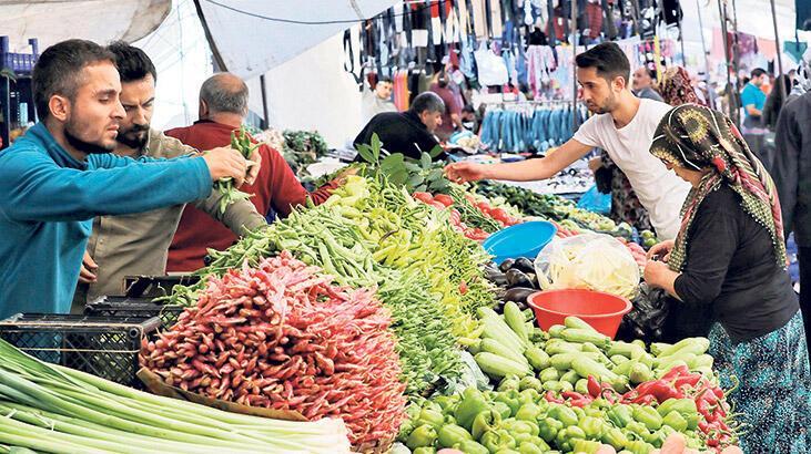 Yıllık enflasyon yüzde 19.25'e çıktı