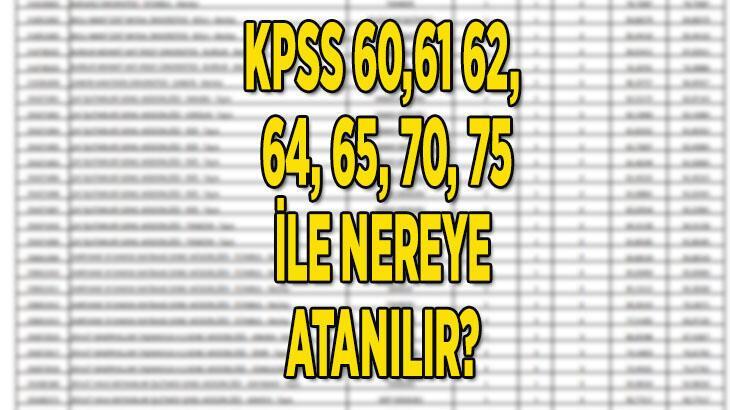 KPSS taban puanları 2021: KPSS 60, 61,62, 63,65,70,75 ile nereye atanılır?