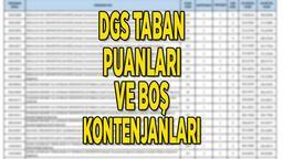 DGS taban puanları ve boş kontenjanları 2021: DGS ek tercih taban puanları ve boş kontenjanları belli oldu mu?