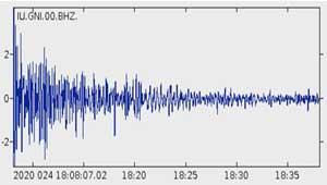İşte 6.8'lik depremin yeraltındaki sesi!