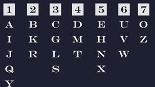 Adınızı ve soyadınızı oluşturan harflerin şifresi...