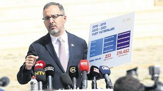 Gençlik ve Spor Bakanı Kasapoğlu: Karalamaya müsaade etmeyiz!