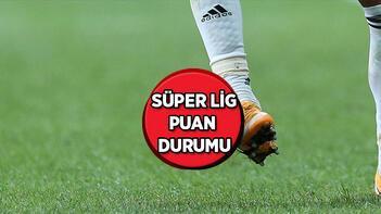 Süper Ligde 6. haftanın ardından oluşan puan durumu ve alınan toplu sonuçlar...