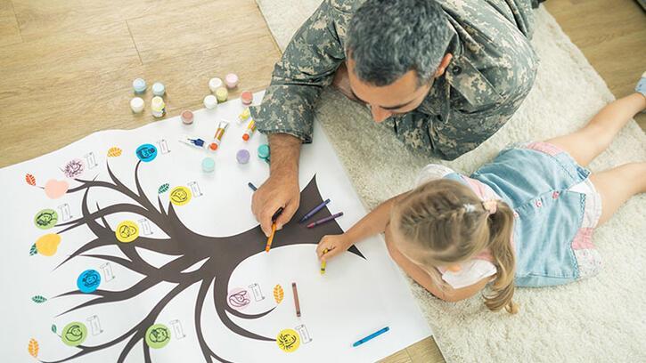 Aile etkinliği: Soy ağacı çizmek