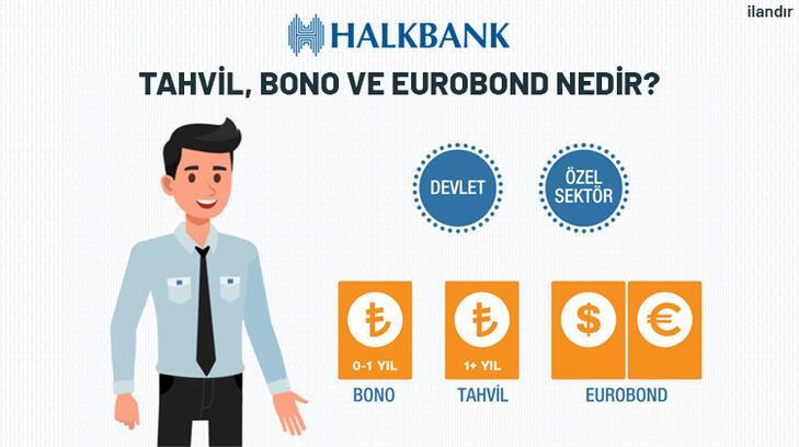 Tahvil, Bono ve Eurobond Nedir?