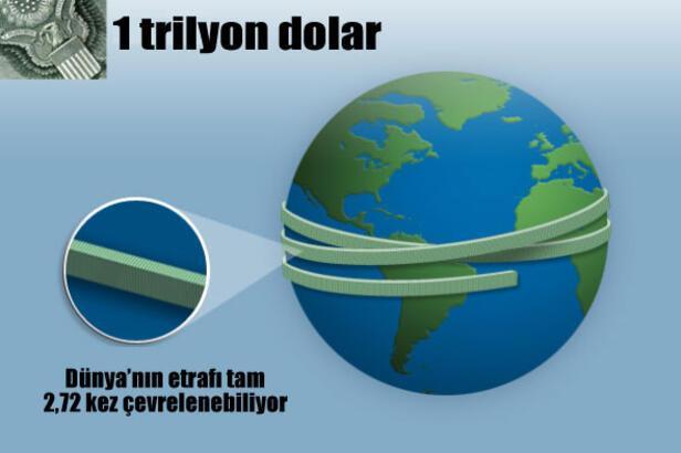 1 trilyon dolar nasıl bir şey?