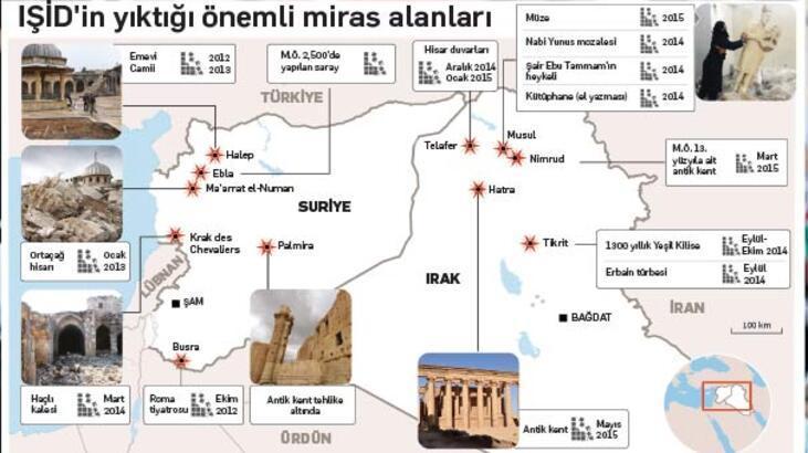 IŞİD, tarihi eser kaçakçılığı için 'bakanlık' oluşturdu