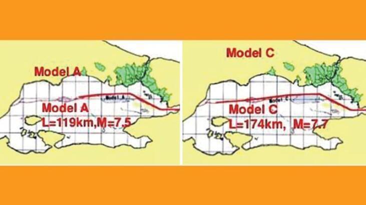 Marmara depremi susuz bırakacak!