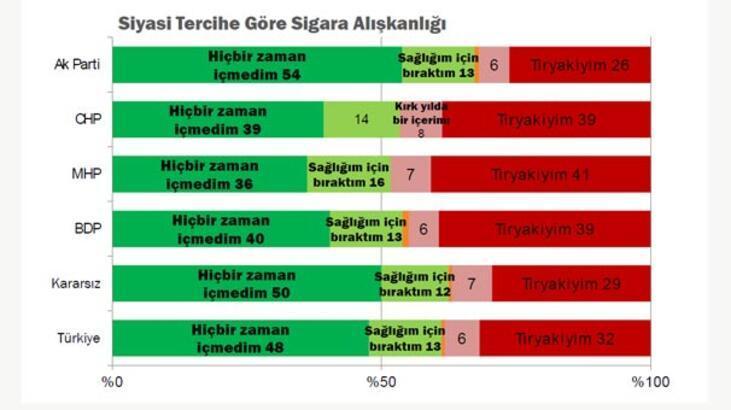 İşte Türkiye'nin alkol haritası