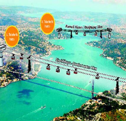 İstanbul'a İki Hat Daha Geliyor