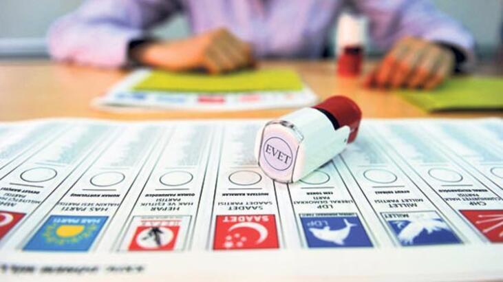 Yüksek Seçim Kurulu, seçim yasaklarını açıkladı