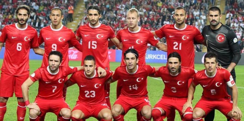 Türkiye 2 sıra geriledi!