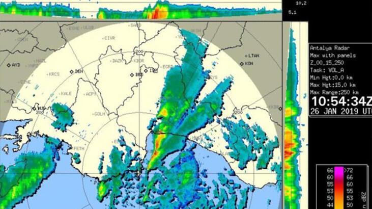 Son dakika: Meteoroloji Antalya'nın son radar görüntüsünü paylaştı